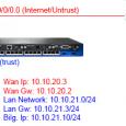 Juniper SRX Firewall lar üzerinde kullanıcılar bir networke, hosta veya komple internete erişmek istediklerinde karşılarına authentication bilgileri isteyen bir ekran çıkarabilir veya bir web portal üzerinden kullanıcı veya grubun önce […]