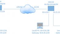 SRX Firewall üzerinde site to site vpn konfigürasyonu ve troubleshooting adımlarını inceleyeceğiz. Remote sitemızda birden fazla lokal network var. Aşağıdaki gibi bir topolojimiz olsun: IPSEC VPN konfigürasyonu IKE ve IPSEC […]