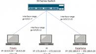 Yukarıdaki topolojiyi baz alarak üzerinde birden çok VLAN barındıran bir EX switch için DHCP kurulumu adımları: (Vlan'ların altında birden çok kullanıcı olduğunu, o VLAN için birden çok interface kullanılabileceğini ve […]