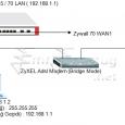 ZyWALL 5 / 70 İnternet Bağlantısı Zywall 5 ya da Zywall70Firewall umuzunmevcut adsl hattımızı kullanarak internete çıkması için gereken ayarlamaları anlatacağız. Bu uygulamalarımızı Zywall 70 ürününü kullanarak anlattık. Zywall 5 […]